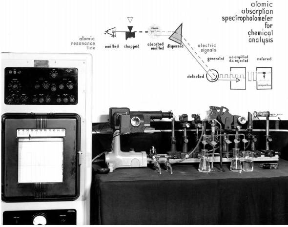 De eerste atomaire absorptiespectrofotometer, Institute of Physics Exhibition, Melbourne (1954).