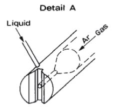P.A.M. Ripson, L. de Galan, A sample introduction system for an inductively coupled plasma operating on an argon carrier gas flow of 0.1 L/min, Spectrochim. Acta Part B 36 (1981) 71-76.